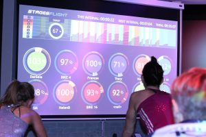 IMG 3048 300x200 - Try our dynamic virtual indoor cycling class at YMCA Surbiton