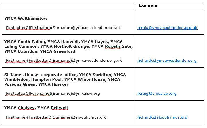 Intranet login 1 - YMCA St Paul's Group Intranet