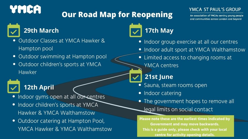 Our Road Map 1024x576 - COVID-19: Our Health & Wellbeing Centres during this time