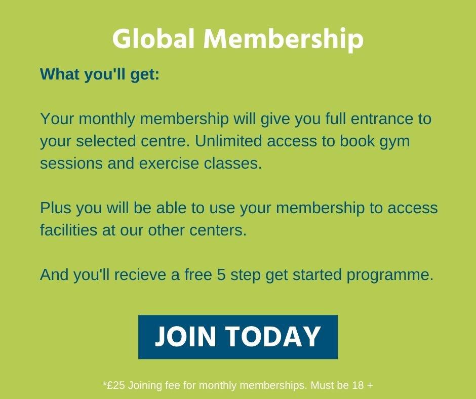 global tile 2 - Health & Wellbeing Memberships